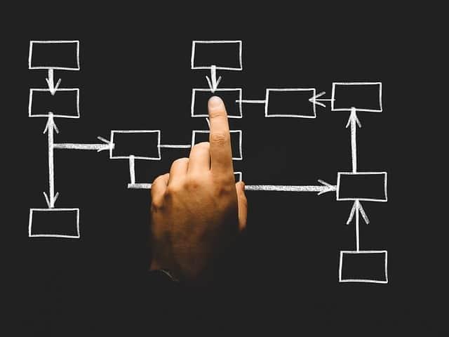 יד מצביעה על סרטוט של מלבנים המתארים קידום באינטרנט